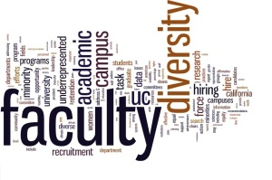 Faculty word Cluster